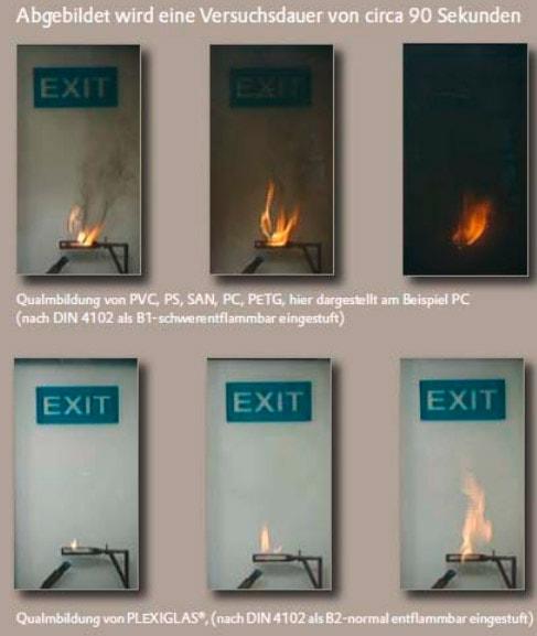 plexiglas-brandverhalten-rauchentwicklung