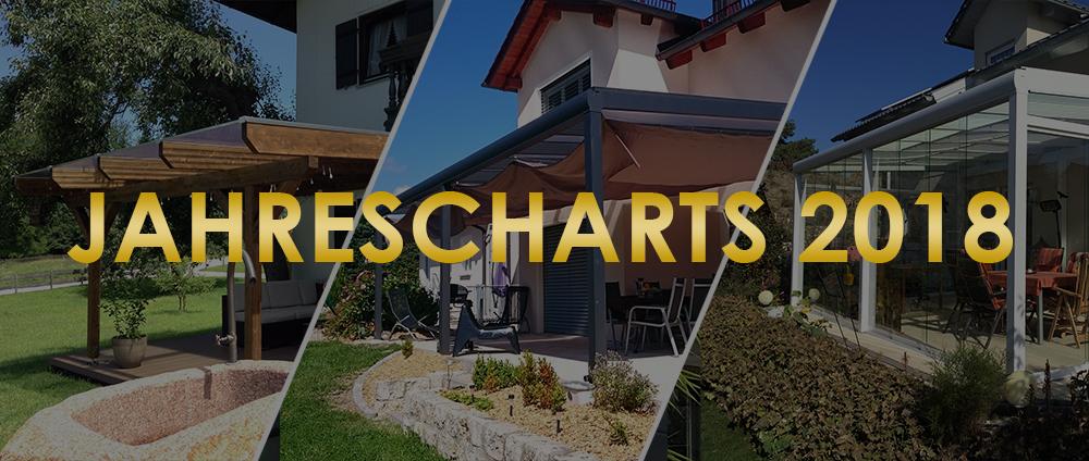 Unsere schönsten Terrassendächer - die Jahres-Charts 2018!