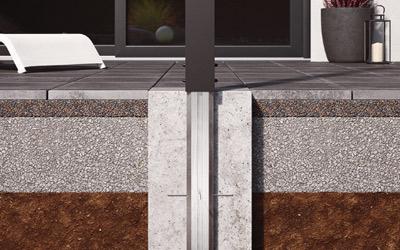 Ein Punktfundament ist bestens geeignet für Terrassendächer & Carports.